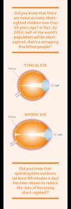 MiSight Shortsighted